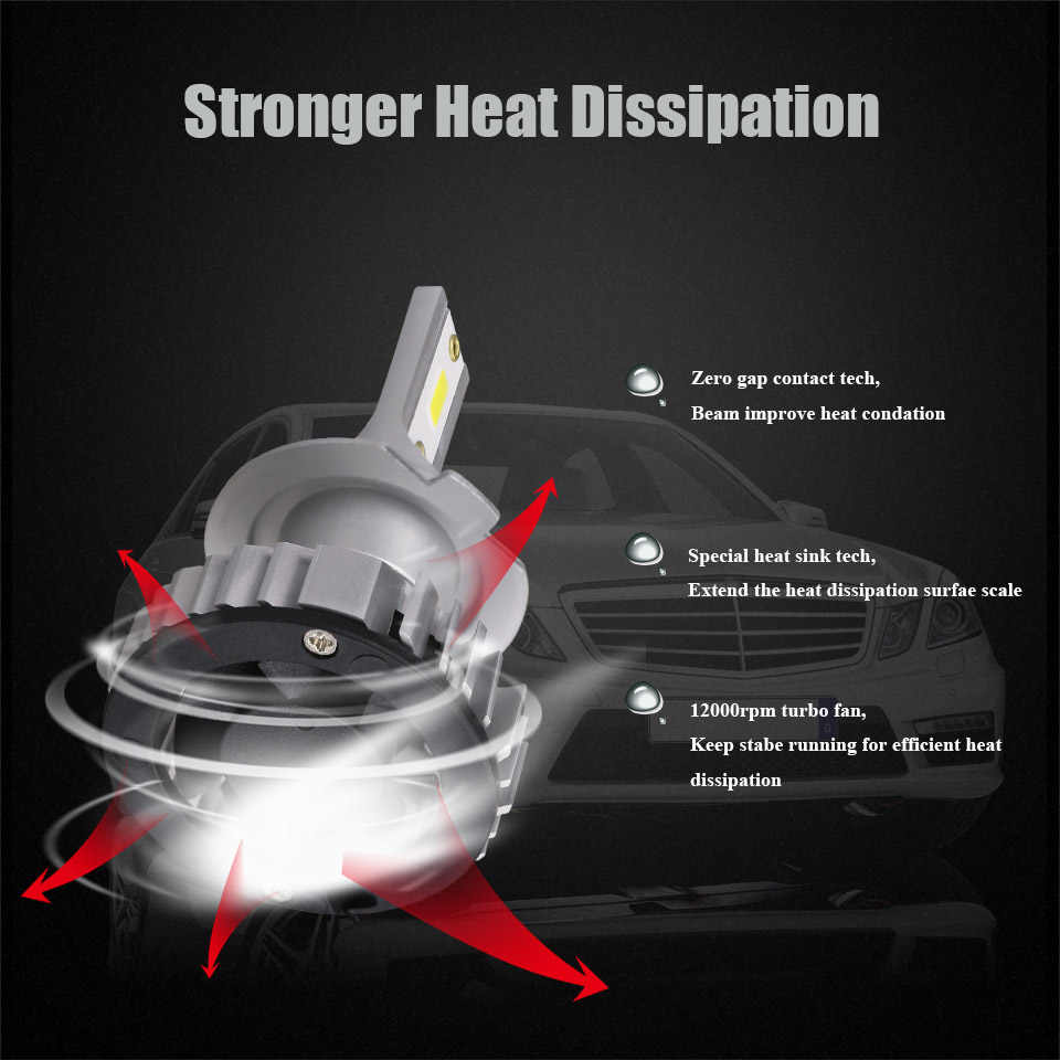 ANMINGPU 2x 12000LM/Set Car Headlight Bulbs H4 Led H7 Headlights Bulbs H11 H1 H3 9005 9006 6000K COB Auto Fog Light Bulb 12V/24V