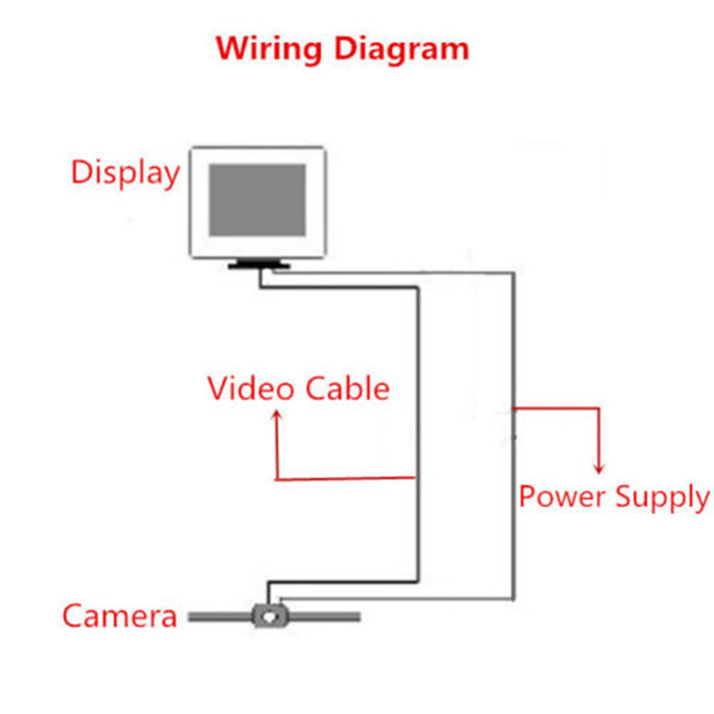 Sony Backup Camera Wiring Diagram - Dolgular.com