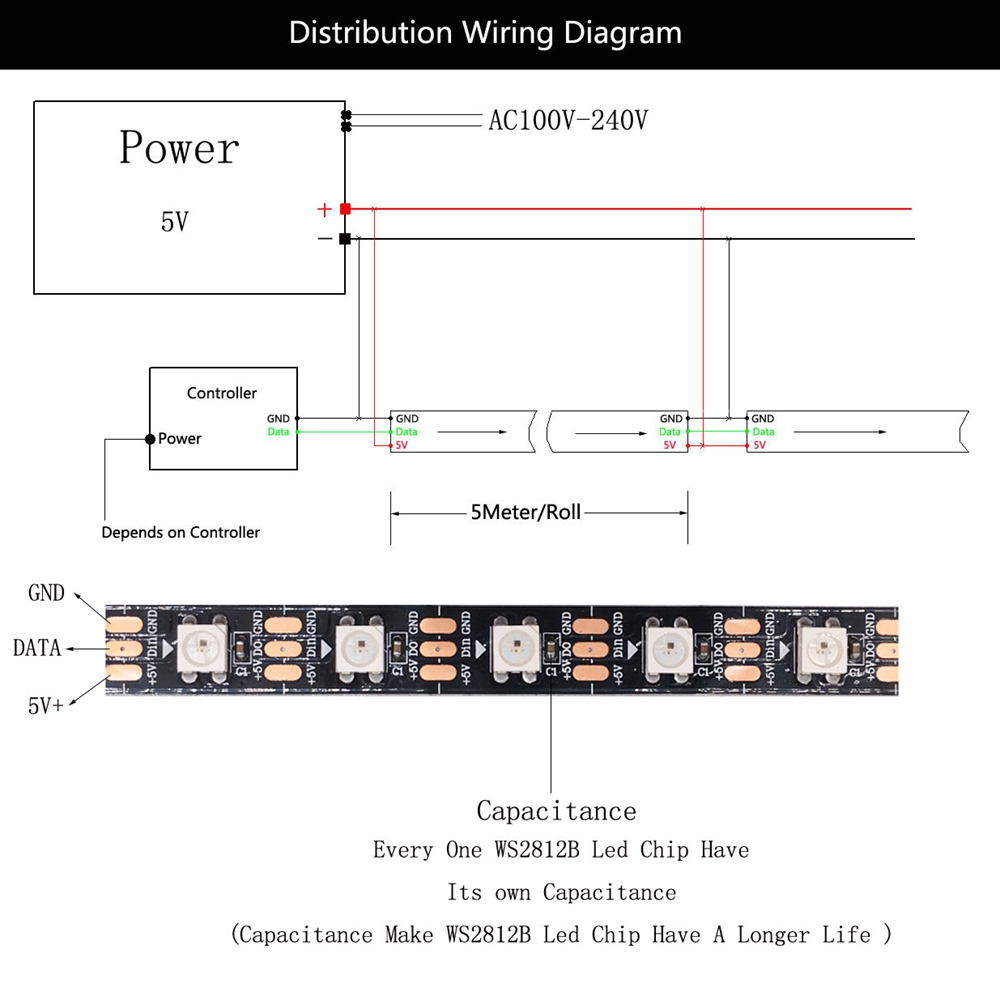 1m 2m 3m 4m 5m WS2812B WS2812 Led Strip Individually Addressable Smart RGB Led Strip Black 1m 2m 3m 4m 5m WS2812B WS2812 Led Strip,Individually Addressable Smart RGB Led Strip,Black/White PCB Waterproof IP30/65/67 DC5V