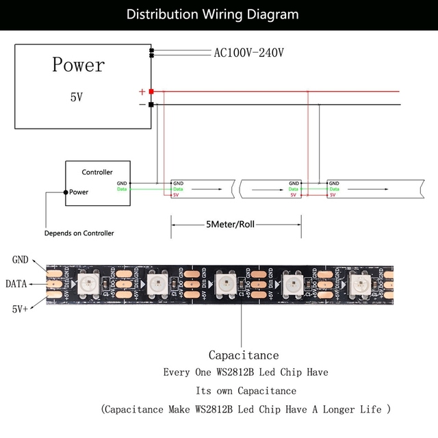 1m 2m 3m 4m 5m WS2812B WS2812 Led Strip,Individually Addressable Smart RGB Led Strip,Black/White PCB Waterproof IP30/65/67 DC5V 4