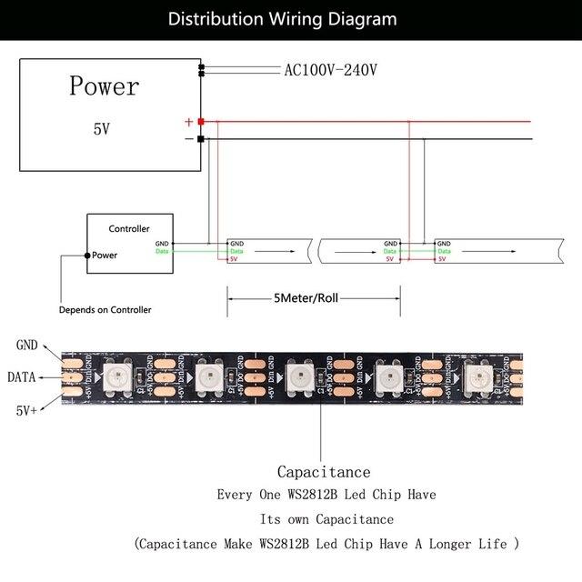 1m 2m 3m 4m 5m WS2812B WS2812 taśma Led, indywidualnie adresowalne inteligentne listwy RGB Led, czarny/biały PCB wodoodporny IP30/65/67 DC5V