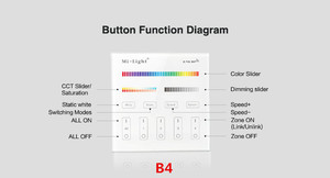 Image 5 - Mi Light B1 B2 B3 B4 لوحة تحكم 2 X AAA بطارية 2.4G RF شاشة تعمل باللمس التحكم عن CCT خافت RGB RGBW RGB + CCT LED قطاع/لمبة