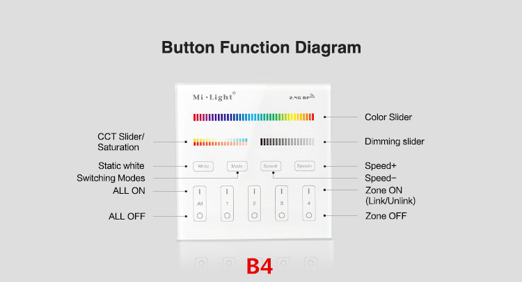 Image 5 - Mi Light B1 B2 B3 B4 Panel Controller 2 X AAA Battery 2.4G RF Touch Screen Control for CCT DIM RGB RGBW RGB+CCT LED Strip / Bulb-in RGB Controlers from Lights & Lighting