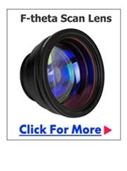 scan lens