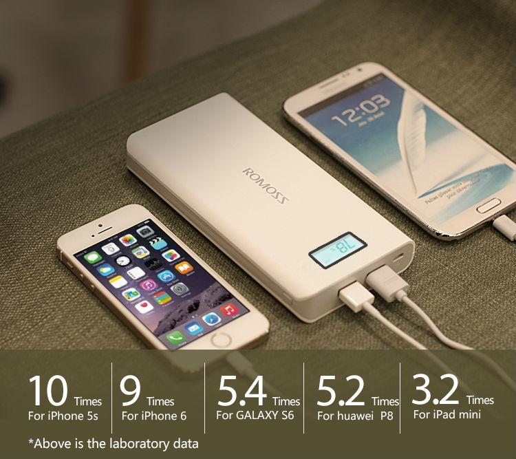 Original Romoss Sense 6 Plus Dual USB 20000mAh 18650 Power Bank 6