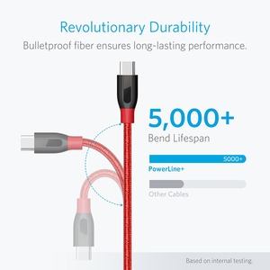 Image 2 - Anker باورلاين + USB C إلى USB 3.0 كابل ، USB نوع C كابل ، متانة عالية لسامسونج باد ماك بوك سوني LG HTC شاومي 5 الخ