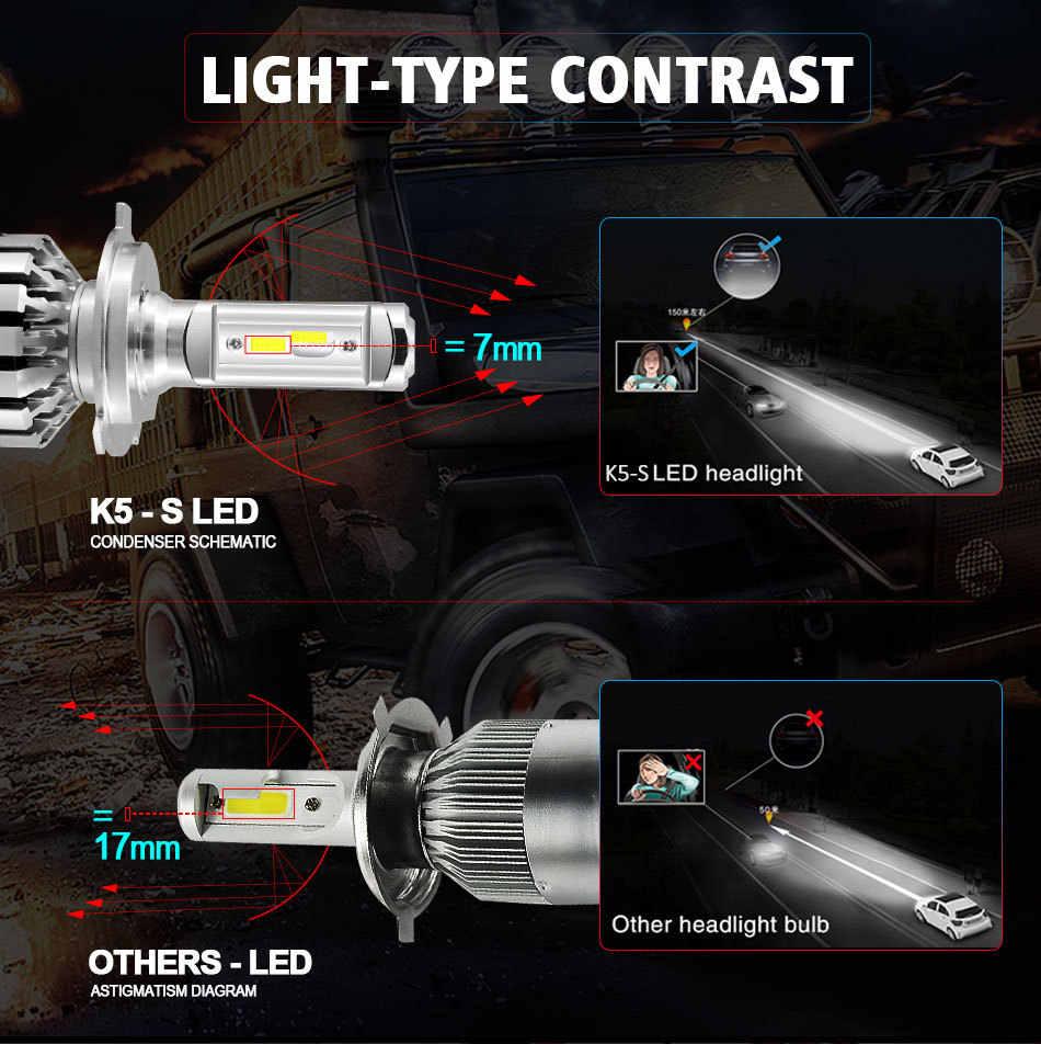 PAMPSEE F6 2Pcs H1 H11 HB3 HB4 9006 H4 H7 LED Conversion Kit Anti EMC Auto Automobiles Car Headlight Bulbs 80W 12000LM 6000K 12V