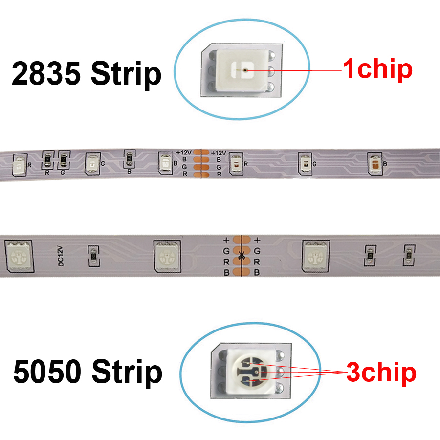 Tiras de Led conduziu a luz dc 12 2835/5050 Rgb Strip : 5m/roll