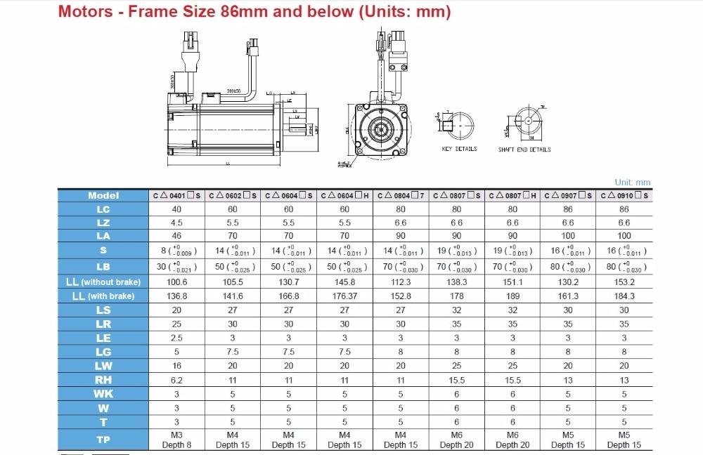 motor size ASDA-B2