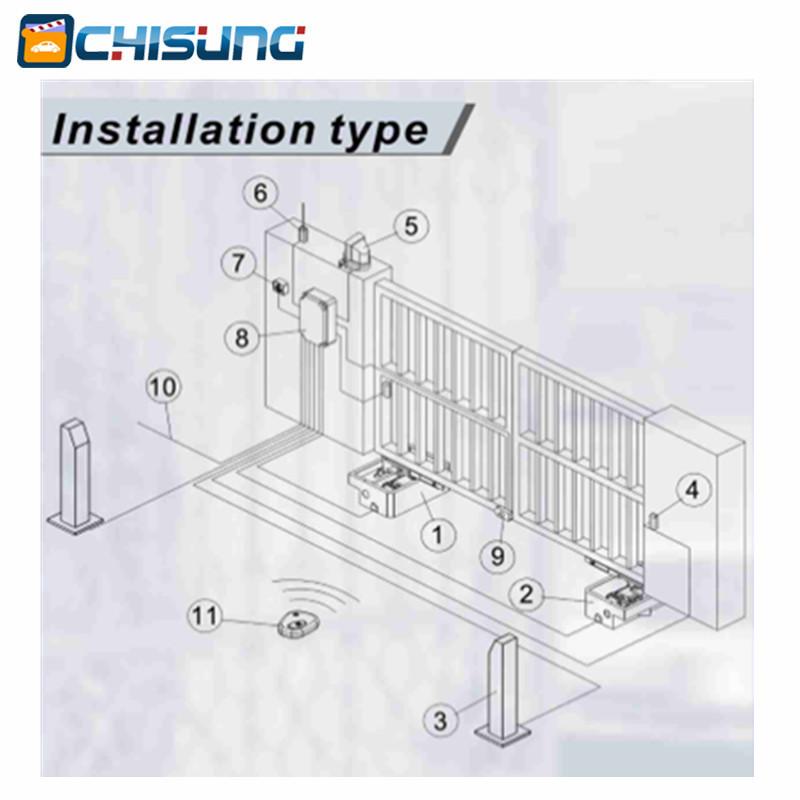 underground gate opener (2)