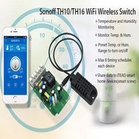 Sonoff TH10 16 AM2301 Temperature Humidity Monitor DIY Timer Wifi Switch Home Automation Wireless Remote Control