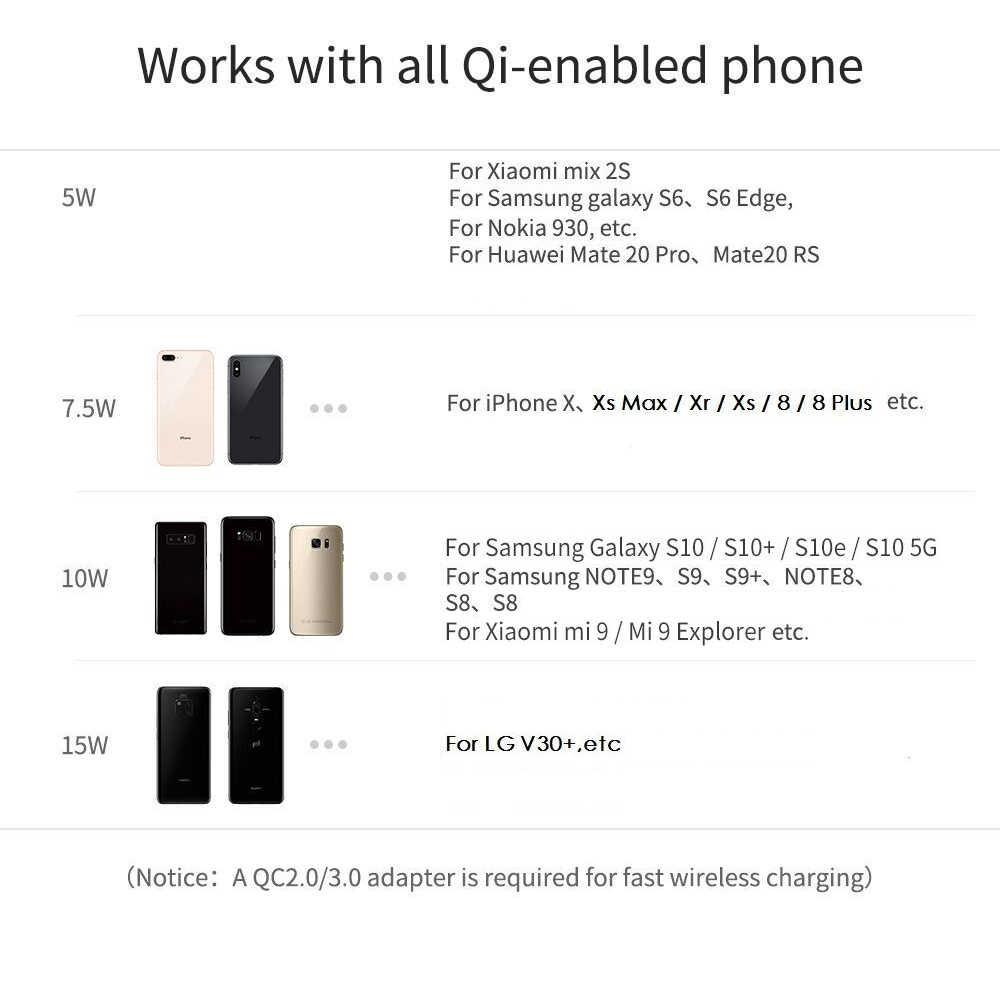 NILLKIN 15W 7,5 W Qi Quick Pad cargador inalámbrico para Xiaomi 9 para iPhone 11 XS Max X para samsung Nota 10 10 10 10 + S10 S9 Plus para Huawei
