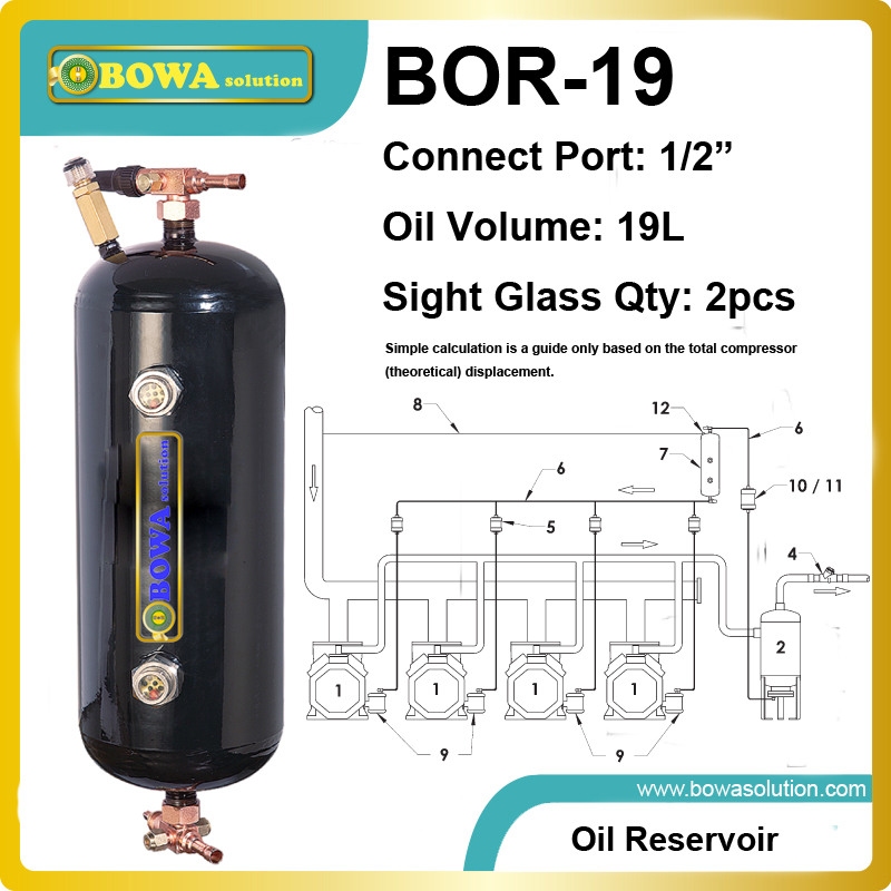 BOR-19 Oil Reservoir holding capacity is dependent on a number of system design factors such as oil return piping practice, etc. uni fortune toys модель автомобиля porsche cayenne turbo