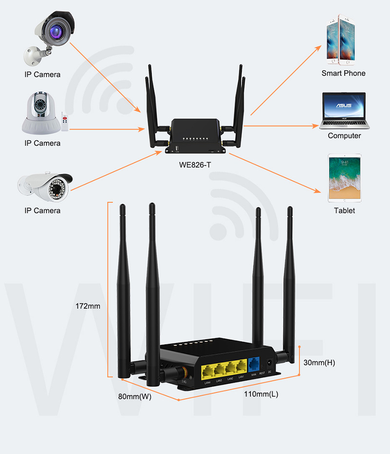 wireless wifi 4g lte router 800 03