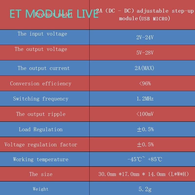 MH-ET LIVE MT3608 2A Max DC-DC Повышающий Модуль питания с микро-usb усилителем модуль питания для Arduino 3,3 V/5 V до 5 V/9 V/12 V/24 V