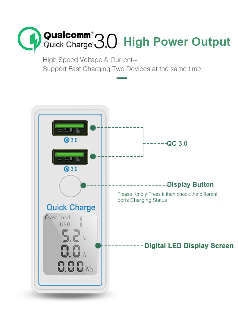 36W Dual USB Quick Charge 3.0 Charger Adapter Led Display Smart Charger (4)