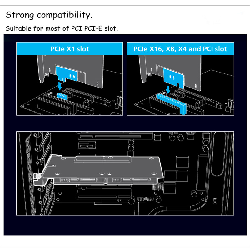 2.5inch SSD HDD Mounting Adapter Bracket Converter Double Hard Drive Bay HDD Storage Metal Rack Holder For PCIe/PCI Slot