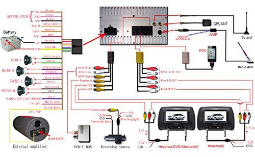 car dvd wiring diagram schematics wiring diagrams u2022 rh hokispokisrecords com ouku car dvd player wiring diagram sony car dvd player wiring diagram