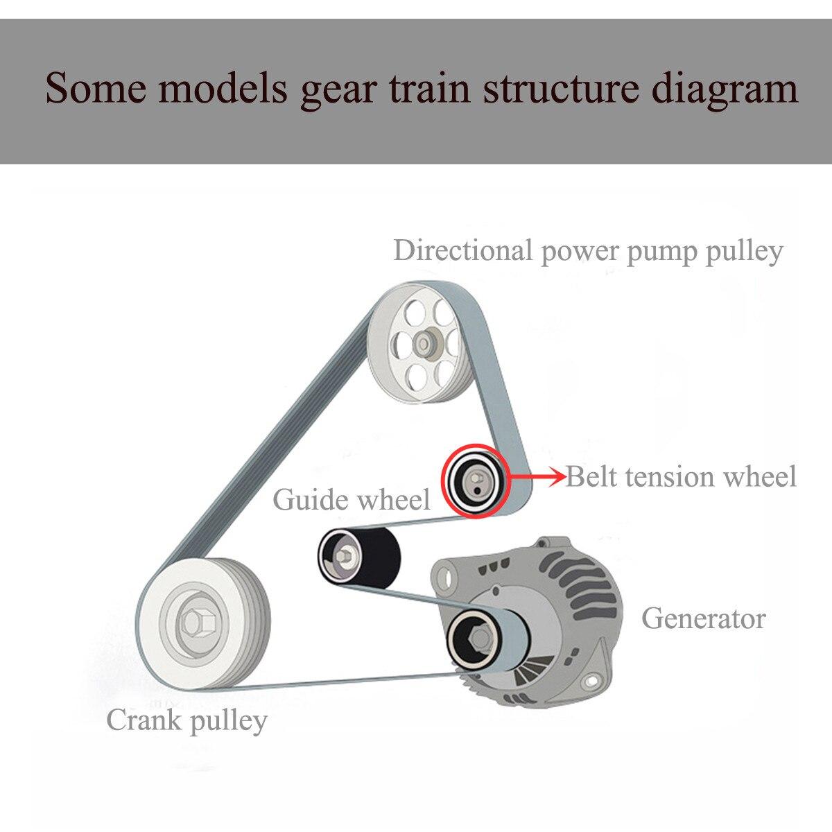 Fan Belt Tensioner Pulley V Ribbed Idler For BMW E46 E39 E38 E36 E53 11281433571 fan belt tensioner pulley v ribbed idler for bmw e46 e39 e38 e36 e46 pulley diagram at virtualis.co