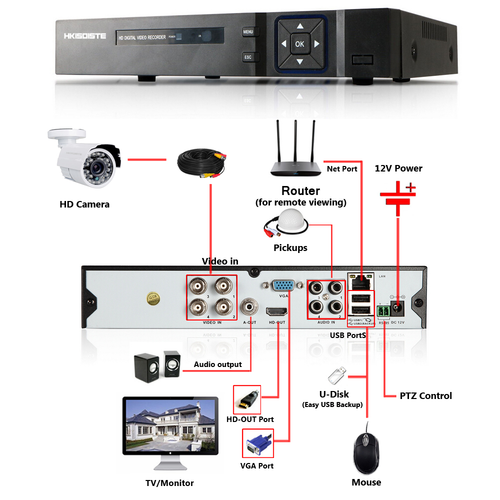 Home Security HD 1080 p DVR AHD Sicherheit Kamera System & 720 p IR Wasserdichte Cctv-kamera Outdoor Home Video überwachung Kit 2 tb
