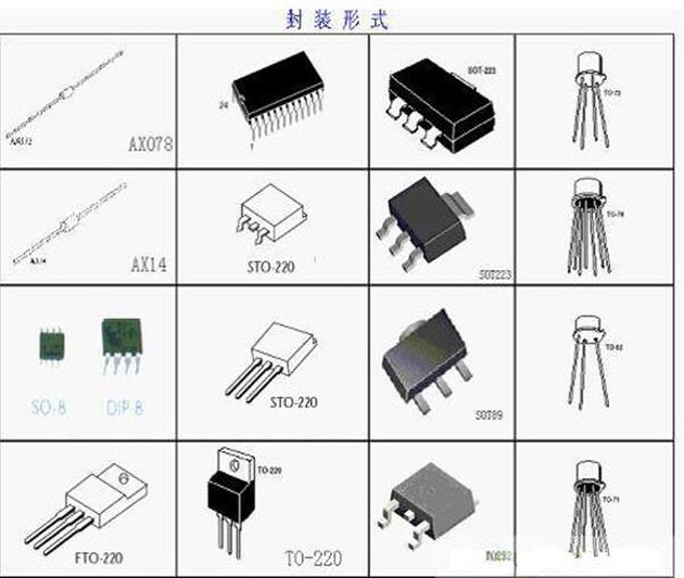 цена на Free shipping 5pcs/lot LM3S9B96-IQC80-C5 LQFP100 LM3S9B96 microcontroller new original