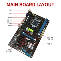 H81 BTC CPU Interface LGA 1150 DDR3 Motherboard Desktop Computer Board 2 Channel Mainboard High Performance Computer Accessories