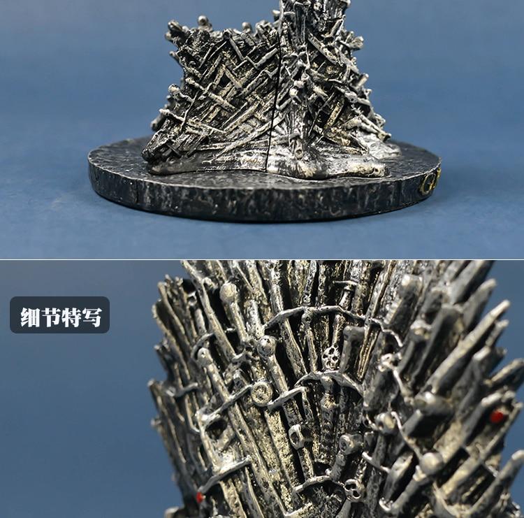 O modelo do trono de ferro no