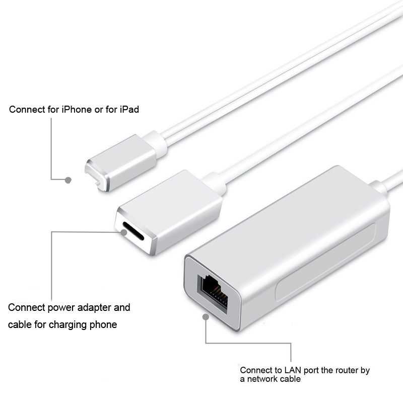 1M 100Mbps Ethernet Adapter Charging Cable To RJ45 Ethernet LAN Wired Network Link For IPhone XS MAX XR X 5 6 7 8 PLUS For IPad