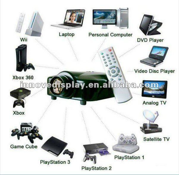 Free Shipping LED Video Game Projector with VGA HDMI Inputs Connect with PS2, XBOX, NGC, PS3, XBOX360, Wii
