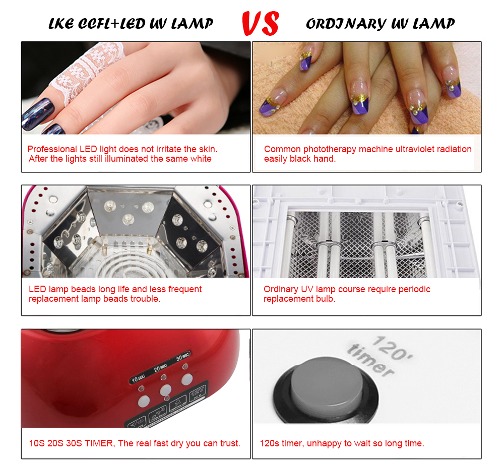 Led lampe nails image collections mbel furniture ideen 48 w nail sche polonais machine ccfl lampe uv nail led lampe pour 48 w nail parisarafo Choice Image