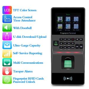 Image 2 - RFID בקרת גישה לוח מקשים TCP/IP USB טביעות אצבע ביומטרי קורא בקר מערכת תוכנת תמיכה זמן נוכחות + 10 מפתחות