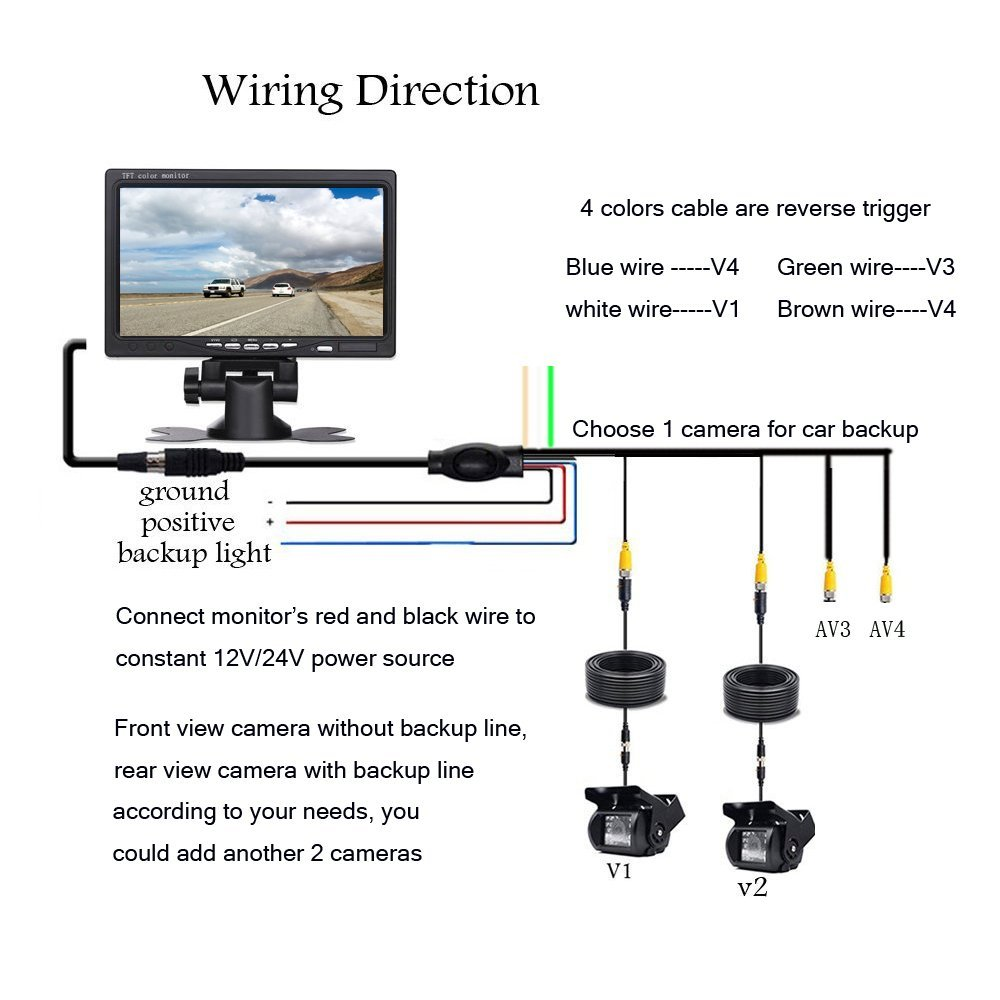 Splitting out put wiring diagram backup camera installation wiring podofo 7 split screen car monitor 4ch video input parking rh aliexpress com tft backup camera wiring diagram tft backup camera wiring diagram asfbconference2016 Images