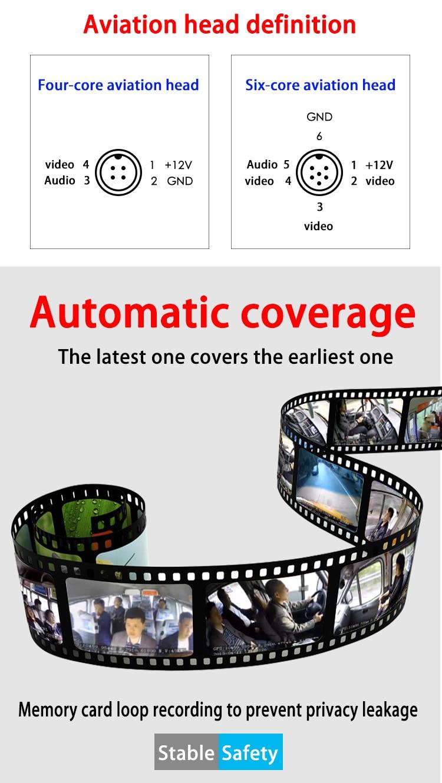 AHD HD 5-canal de vigilância por vídeo