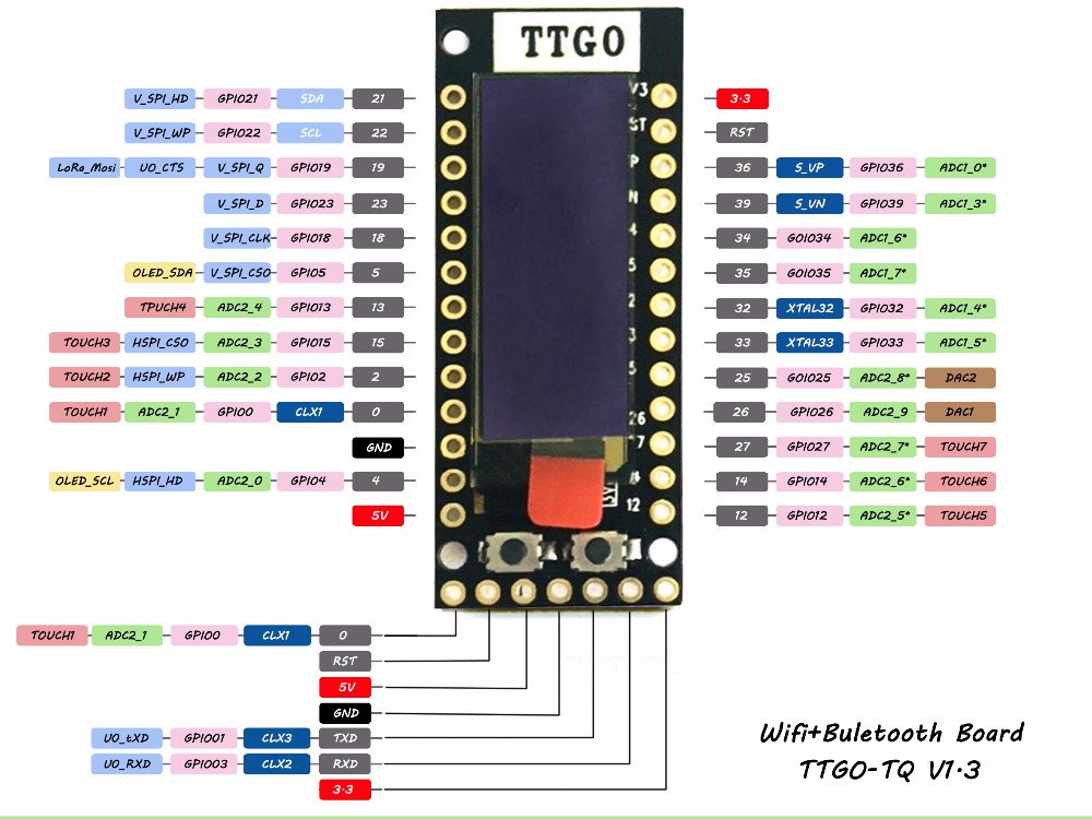 US $9 6 26% OFF TTGO TQ ESP32 0 91 OLED PICO D4 WIFI&Bluetooth LoT  Prototype Board For Arduino-in Circuits from Consumer Electronics on  Aliexpress com