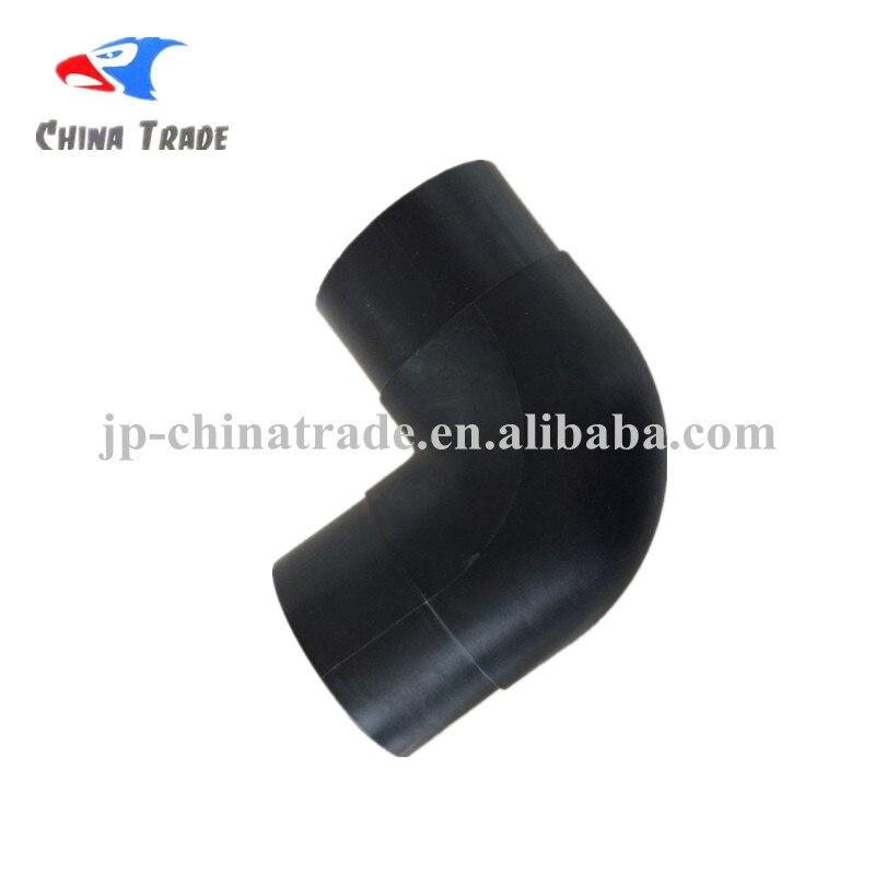 Обогрев и вентиляторы из Китая