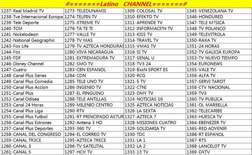 Latino Channels 1-16