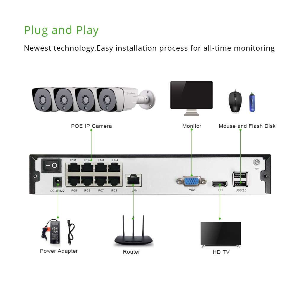 Image 4 - Smart 4ch 5MP POE  IP Camera System Kit H.265 Security with 8ch POE NVR Outdoor Waterproof CCTV Cam Alarm Video P2P G.Craftsman-in Surveillance System from Security & Protection