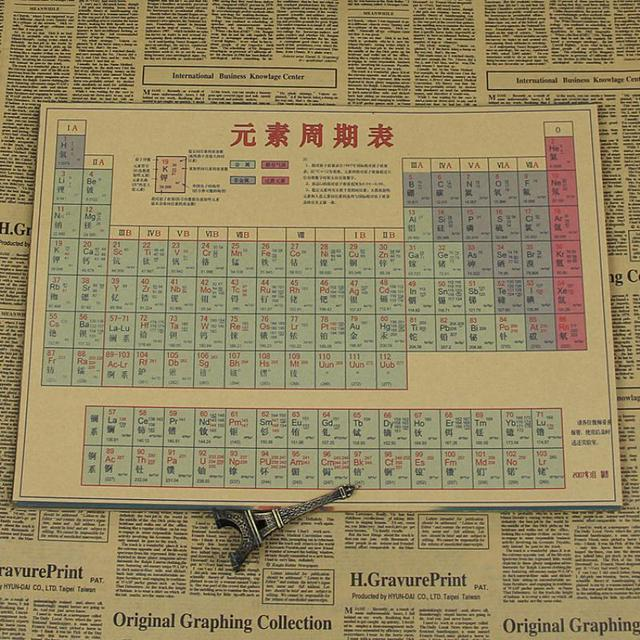 Home Decor Kraft Paper Periodic Table Of The Elements For Kichen Wall Sticker Poster