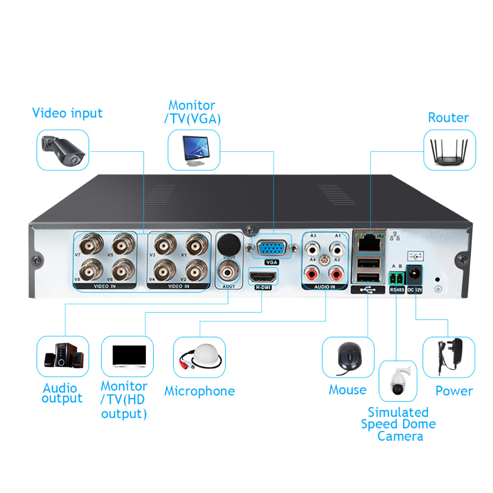 Image 5 - JOOAN 8CH 1080N CCTV DVR Home Security Camera System 1080p Waterproof Outdoor Video Surveillance Kit videosorveglianza-in Surveillance System from Security & Protection