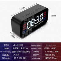 fm tf Bluetooth Portable Wireless Speaker Super Bass Music Mirror Sound Box Time Snooze Alarm Clock Support TF Card FM Radio Aux Input (2)