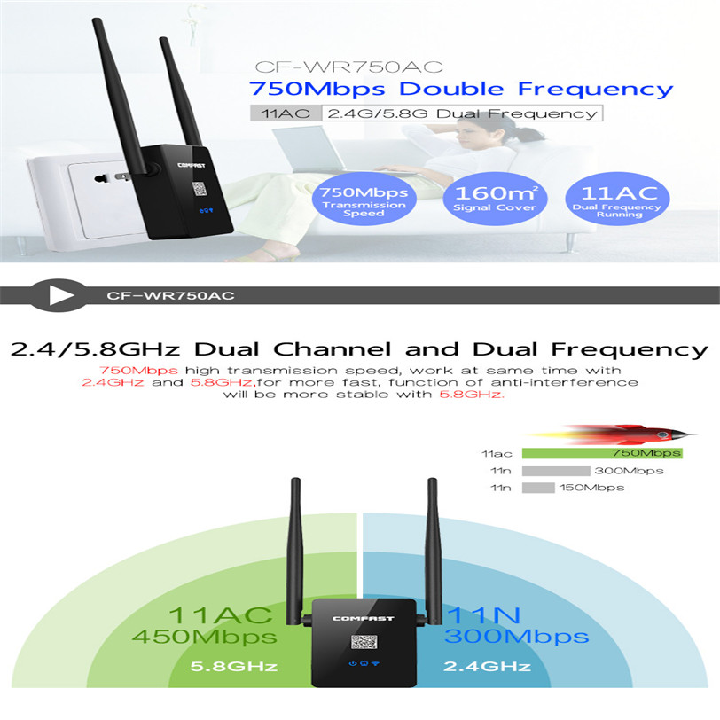 750Mbps Dual Band 2.4/5.8G Wireless Repeater 802.11AC Router WiFi Range Extender Jun1 Factory price 2017