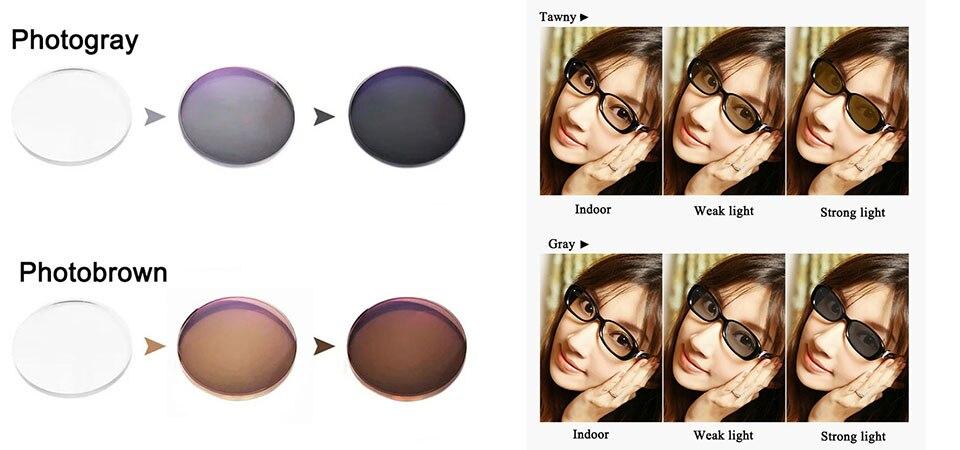 photochromic sunglasses  Aliexpress.com : Buy 1.56 Multi Focal Front Side Outside ...