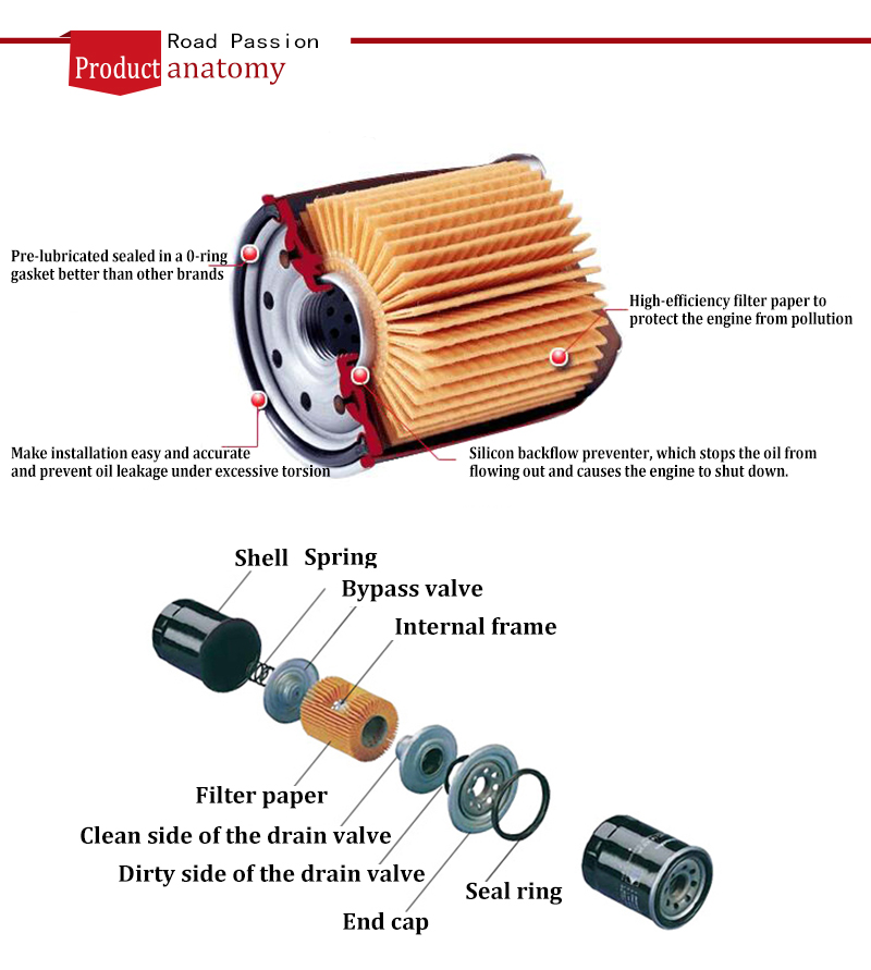 Road Passion Oil Filter for YAMAHA FZ6 FAZER 600//FZ6 600 2004 YZF600R 600 1994-2007
