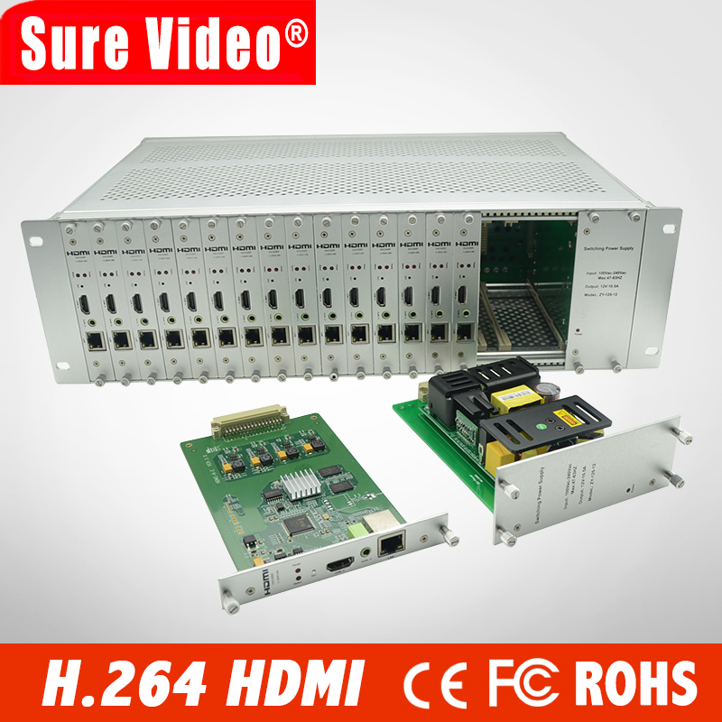 3U Chassis 16 Canali HDMI Streaming Video Encoder H.264 Encoder RTMP RTSP Per IPTV, Live Streaming Trasmissione, Media Server