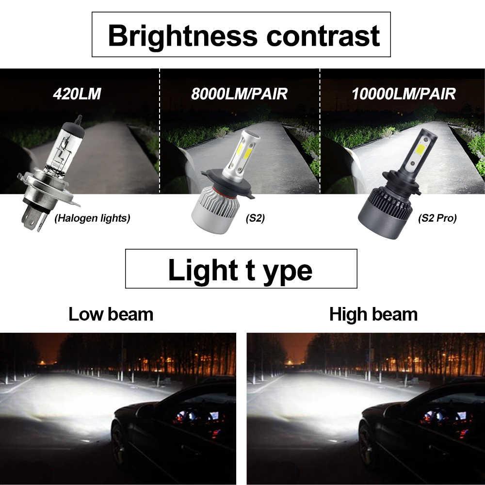 Aceersun H7 Super bright LED H7 H4 H11/H8/H9 Car Bulb mini 9005/HB3 9006 ZES Chip 12V 10000lm 6500K 24V Auto Headlights LED Lamp