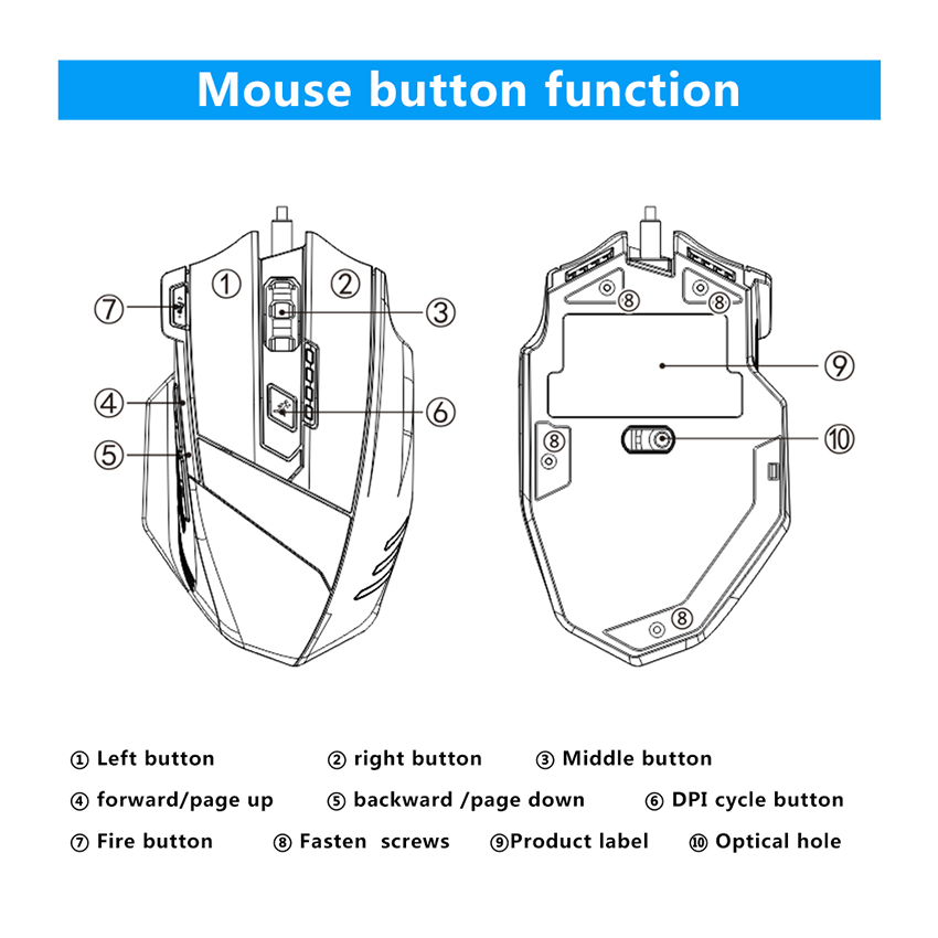 ZELOTES T60 Wired Gaming Mouse 7 Button LED Optical USB Computer Mouse 3200DPI Gamer Mice Silent Mause For PC Laptop Notebook in Mice from Computer Office