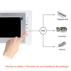 Image 4 - Wired צבע וידאו אינטרקום פעמון 7 אינץ TFT יחידה פנימית צג מסך וידאו פעמון בית דלת טלפון עבור כניסת גישה מערכת OBO