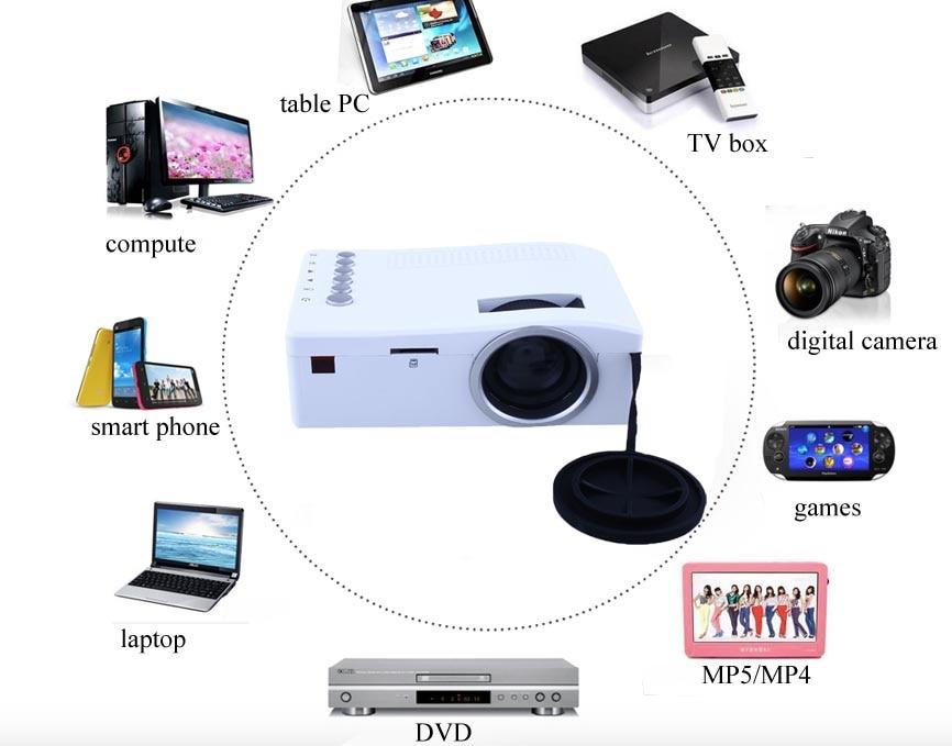 Best MIni Home Cinema projector Theater HD Multimedia Mini LED Projector HDMI AV TV TF Black