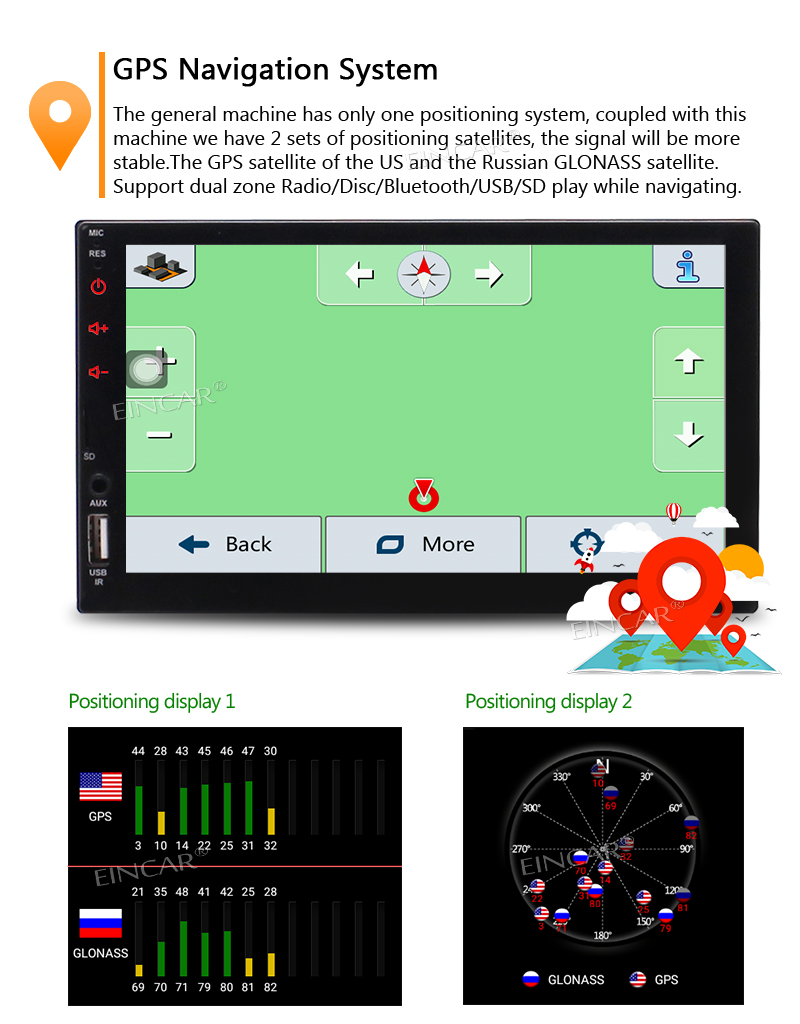 Eincar Android 6.0 Marshmallow Car Stereo 2 DIN Car PC Autoradio 7 Touchscreen Head Unit GPS Navigation 1080P Video Player Wifi
