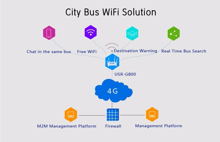 City Bus_
